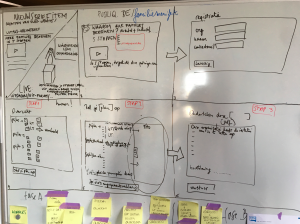 Low fidelity prototyping on the whiteboard